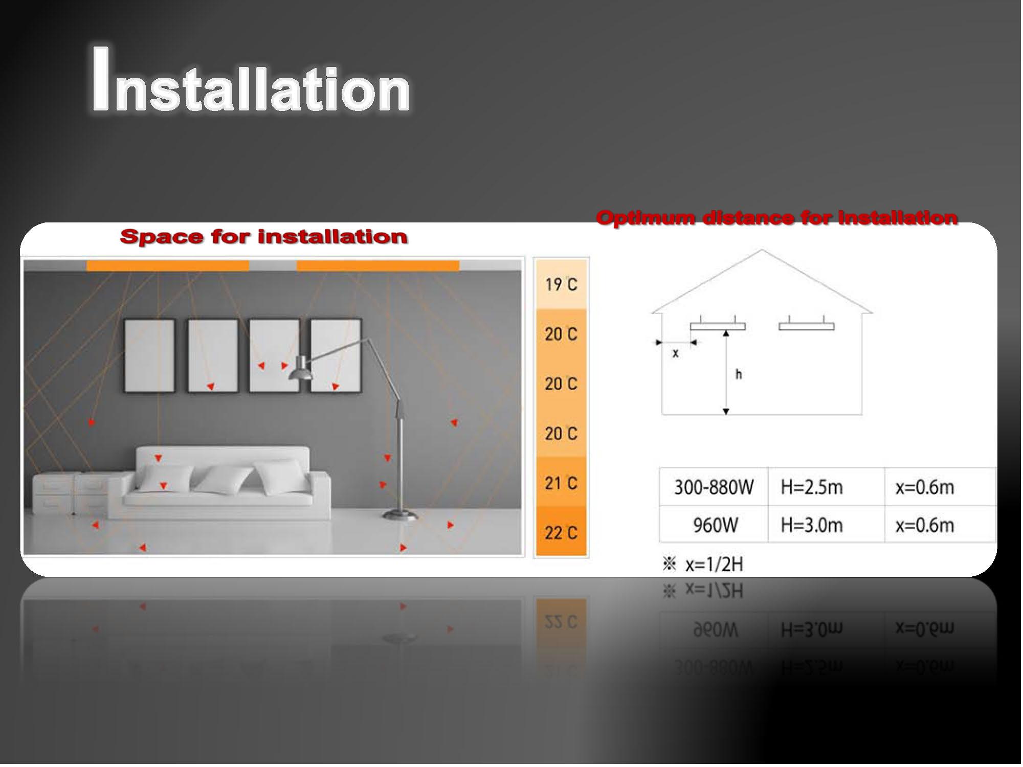 ir heizung infrarot heizung mit led licht infrarotheizung heizung steuerung thermostate heizung. Black Bedroom Furniture Sets. Home Design Ideas